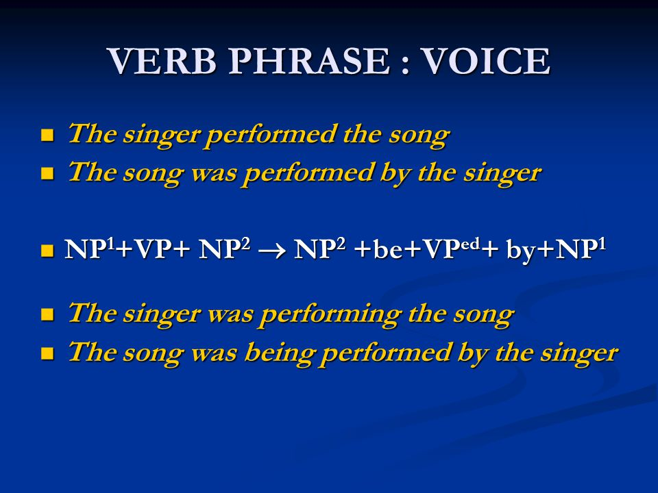 VERB PHRASE : VOICE The singer performed the song The singer performed the song The song was performed by the singer The song was performed by the sin