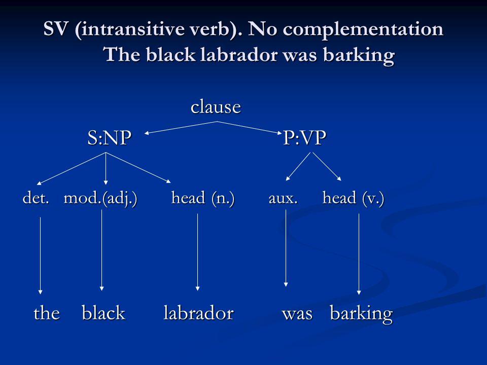 SV (intransitive verb). No complementation The black labrador was barking clause clause S:NP P:VP S:NP P:VP det. mod.(adj.) head (n.) aux. head (v.) t