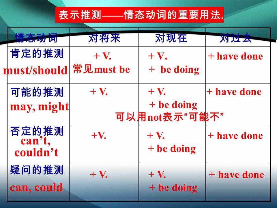 表示推测 —— 情态动词的重要用法.