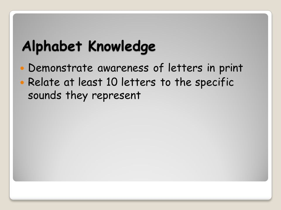 Alphabet Knowledge Demonstrate awareness of letters in print Relate at least 10 letters to the specific sounds they represent