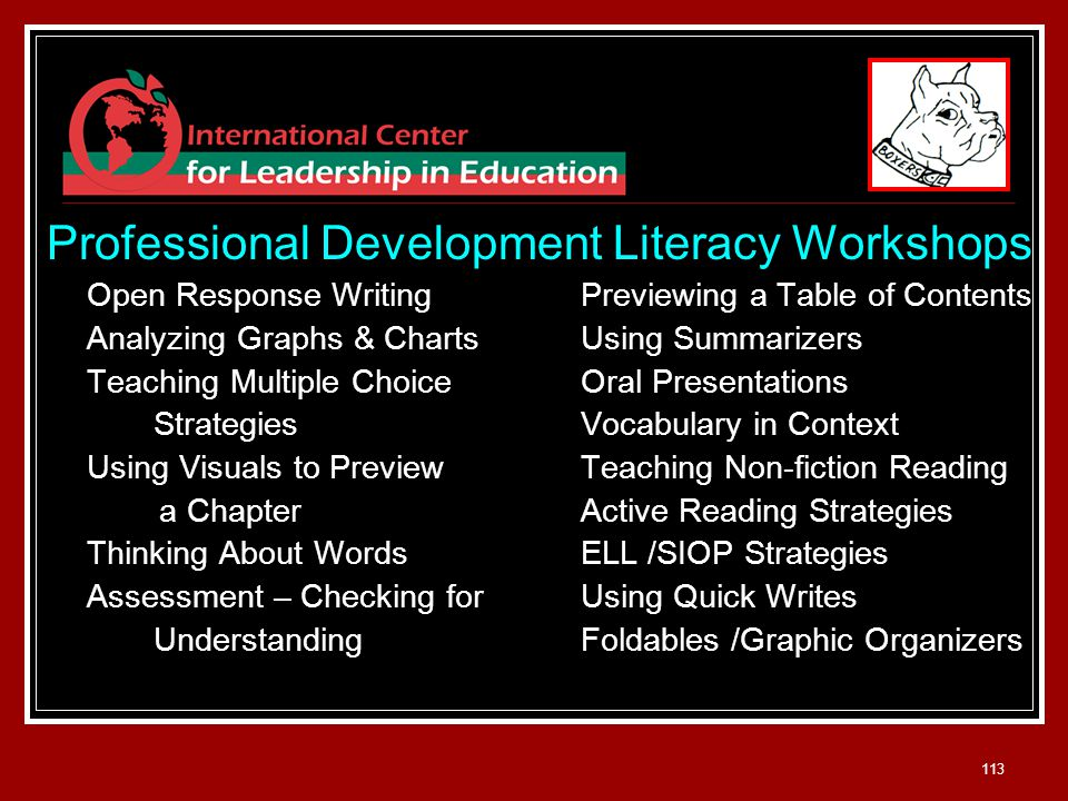 113 Professional Development Literacy Workshops Open Response WritingPreviewing a Table of Contents Analyzing Graphs & ChartsUsing Summarizers Teaching Multiple Choice Oral Presentations StrategiesVocabulary in Context Using Visuals to Preview Teaching Non-fiction Reading a ChapterActive Reading Strategies Thinking About WordsELL /SIOP Strategies Assessment – Checking forUsing Quick Writes UnderstandingFoldables /Graphic Organizers