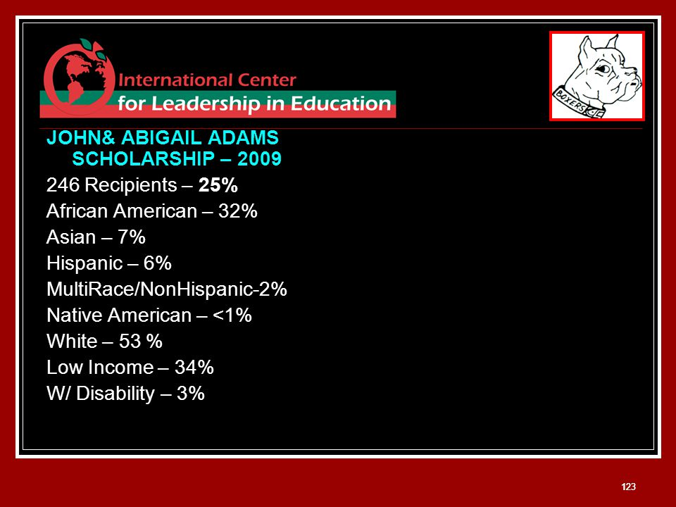 123 JOHN& ABIGAIL ADAMS SCHOLARSHIP – 2009 246 Recipients – 25% African American – 32% Asian – 7% Hispanic – 6% MultiRace/NonHispanic-2% Native American – <1% White – 53 % Low Income – 34% W/ Disability – 3%
