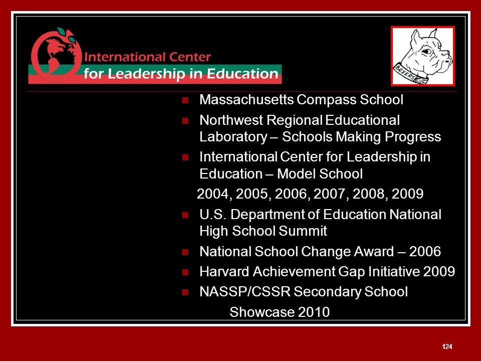 124 Massachusetts Compass School Northwest Regional Educational Laboratory – Schools Making Progress International Center for Leadership in Education – Model School 2004, 2005, 2006, 2007, 2008, 2009 U.S.