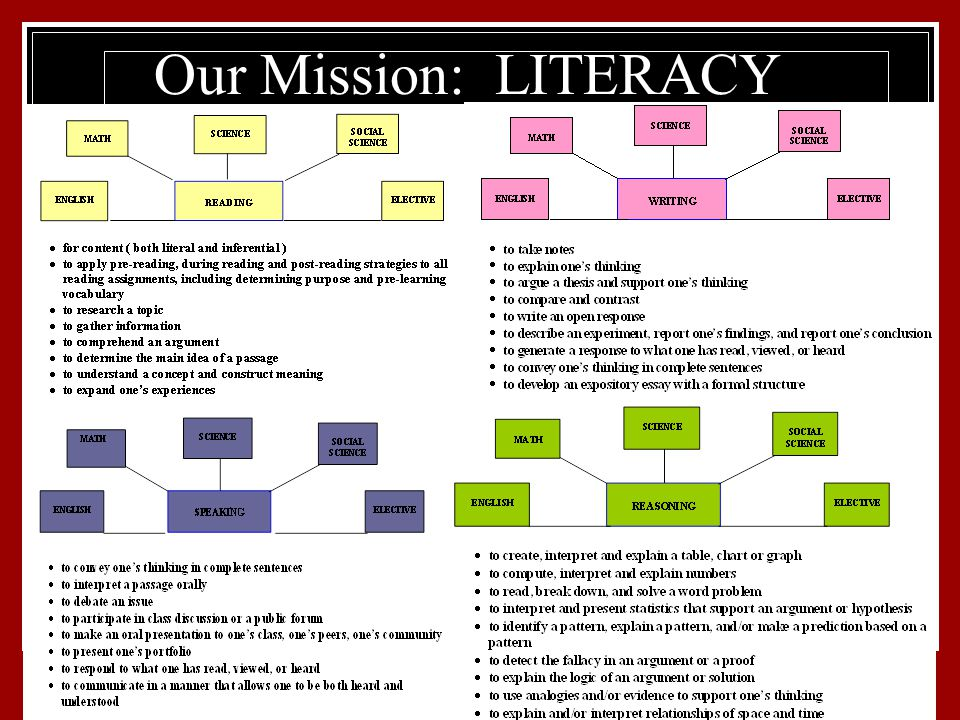 54 Our Mission: LITERACY
