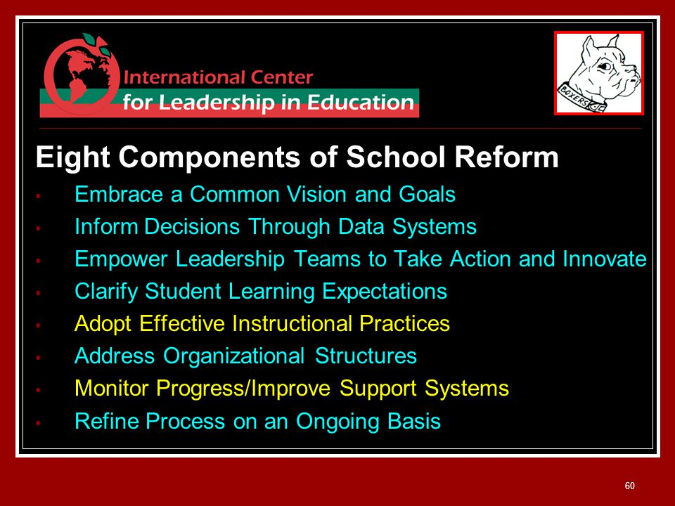 60 Eight Components of School Reform Embrace a Common Vision and Goals Inform Decisions Through Data Systems Empower Leadership Teams to Take Action and Innovate Clarify Student Learning Expectations Adopt Effective Instructional Practices Address Organizational Structures Monitor Progress/Improve Support Systems Refine Process on an Ongoing Basis