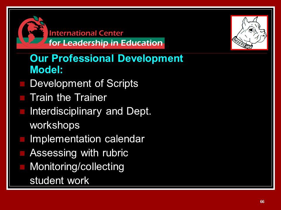 66 Our Professional Development Model: Development of Scripts Train the Trainer Interdisciplinary and Dept.