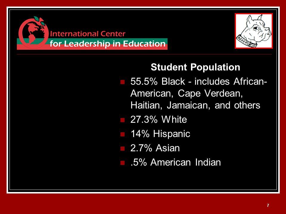 77 Student Population 55.5% Black - includes African- American, Cape Verdean, Haitian, Jamaican, and others 27.3% White 14% Hispanic 2.7% Asian.5% American Indian