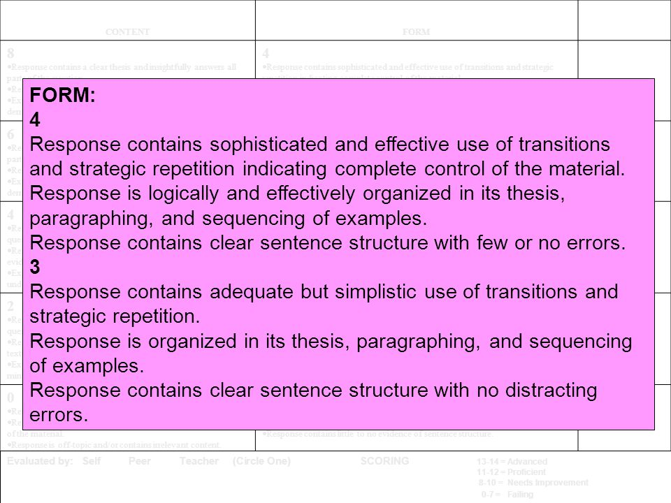 75 CONTENTFORM 8  Response contains a clear thesis and insightfully answers all parts of the question.