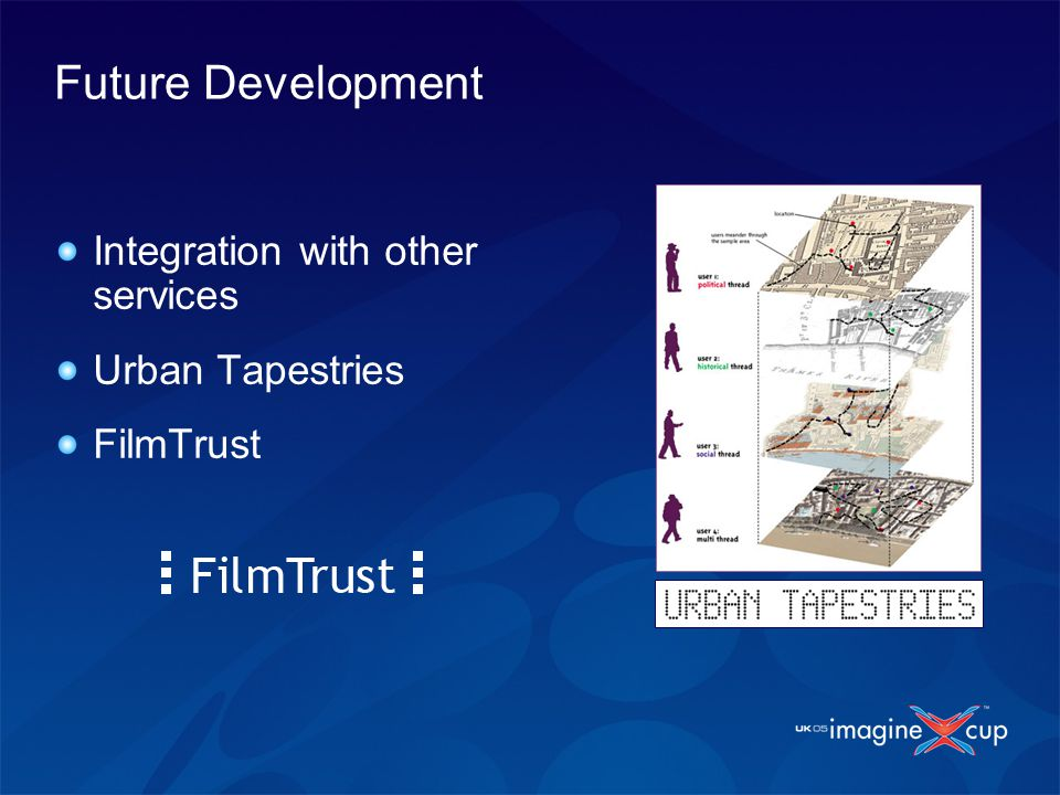 Future Development Integration with other services Urban Tapestries FilmTrust