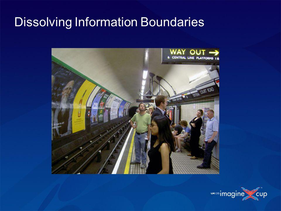 Dissolving Information Boundaries