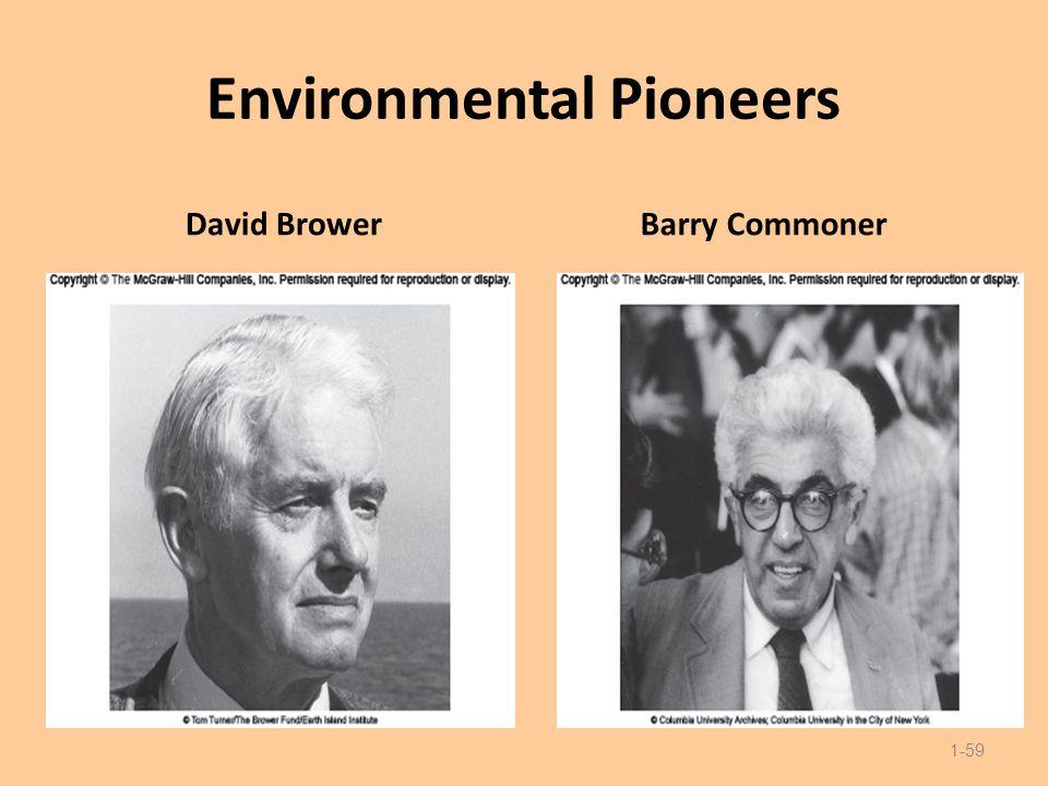 Environmental Pioneers David BrowerBarry Commoner 1-59
