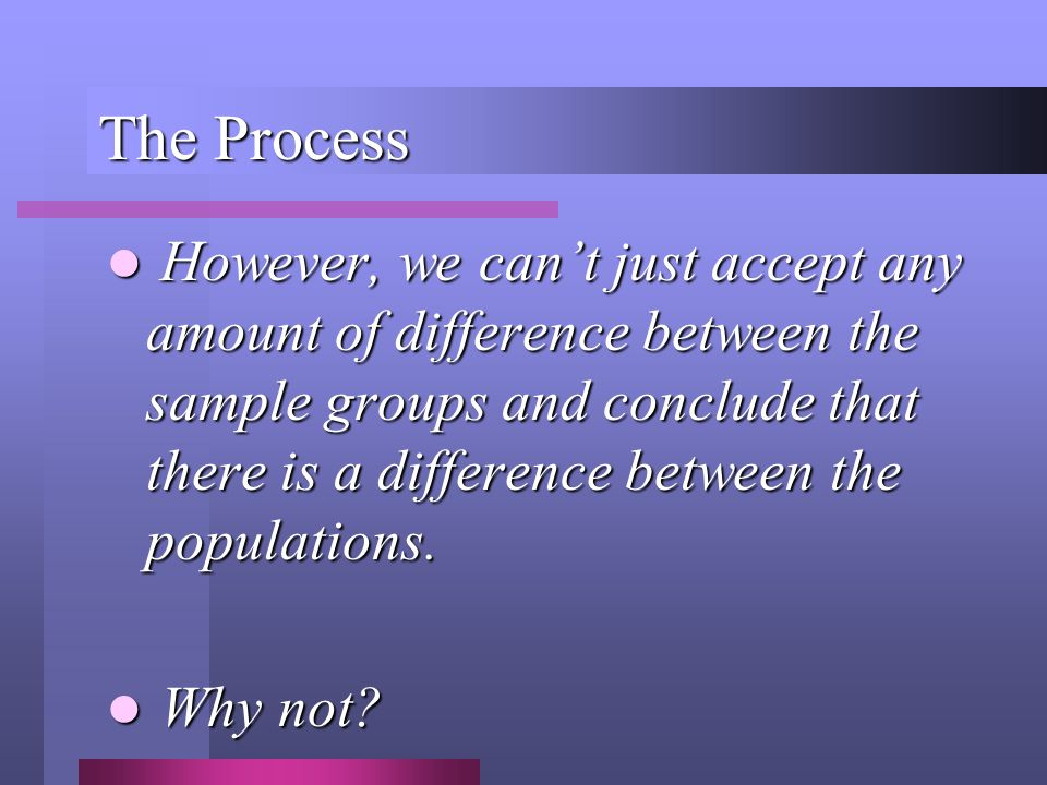 The Process However, we can't just accept any amount of difference between the sample groups and conclude that there is a difference between the popul