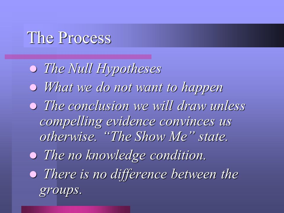 The Process The Null Hypotheses The Null Hypotheses What we do not want to happen What we do not want to happen The conclusion we will draw unless compelling evidence convinces us otherwise.