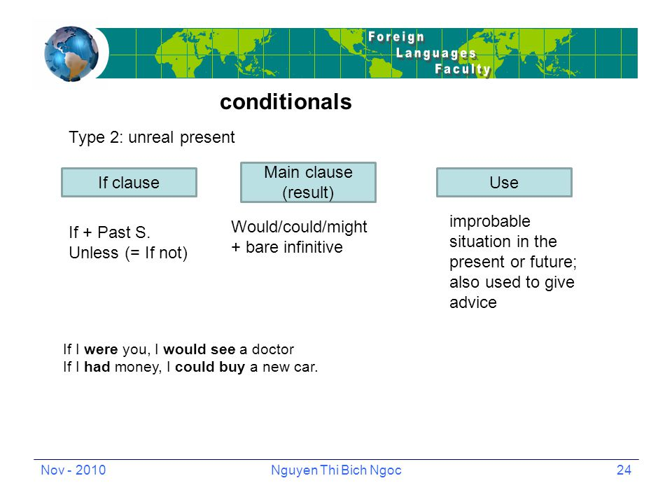 Nov - 2010Nguyen Thi Bich Ngoc24 conditionals Type 2: unreal present If clause Main clause (result) Use If + Past S.