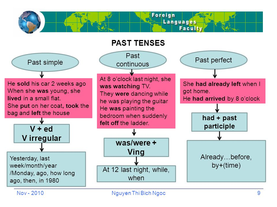 Nov - 2010Nguyen Thi Bich Ngoc10 FUTURE TENSES I will send you the information when I get it.