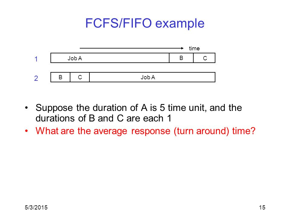 5/3/201515 FCFS/FIFO example Suppose the duration of A is 5 time unit, and the durations of B and C are each 1 What are the average response (turn around) time.