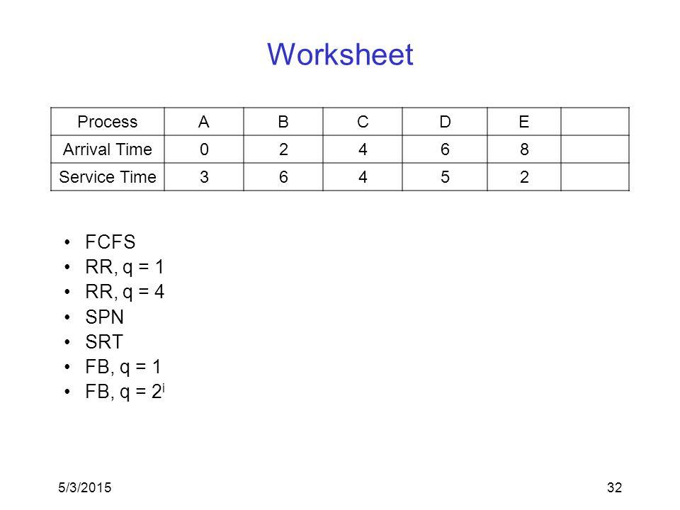 Worksheet ProcessABCDE Arrival Time02468 Service Time36452 5/3/201532 FCFS RR, q = 1 RR, q = 4 SPN SRT FB, q = 1 FB, q = 2 i