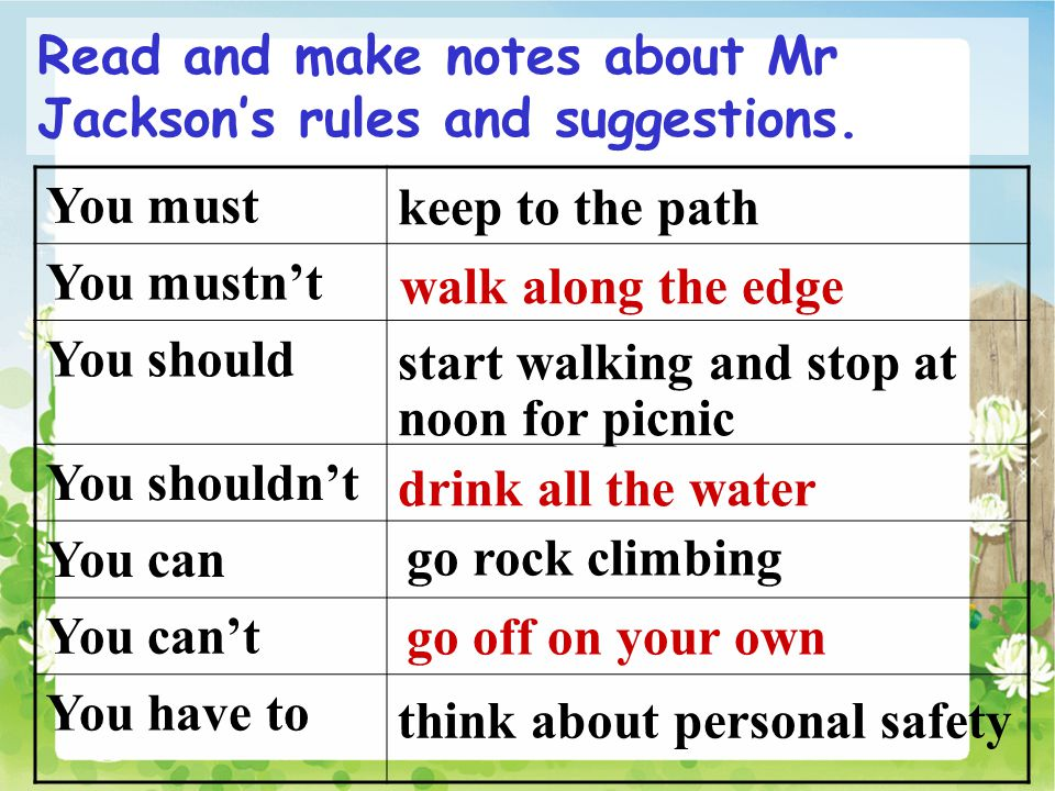 You must You mustn't You should You shouldn't You can You can't You have to Read and make notes about Mr Jackson's rules and suggestions. keep to the