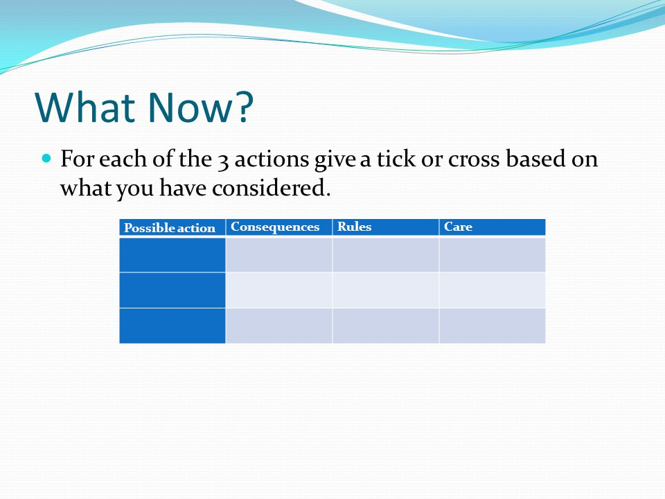 What Now. For each of the 3 actions give a tick or cross based on what you have considered.