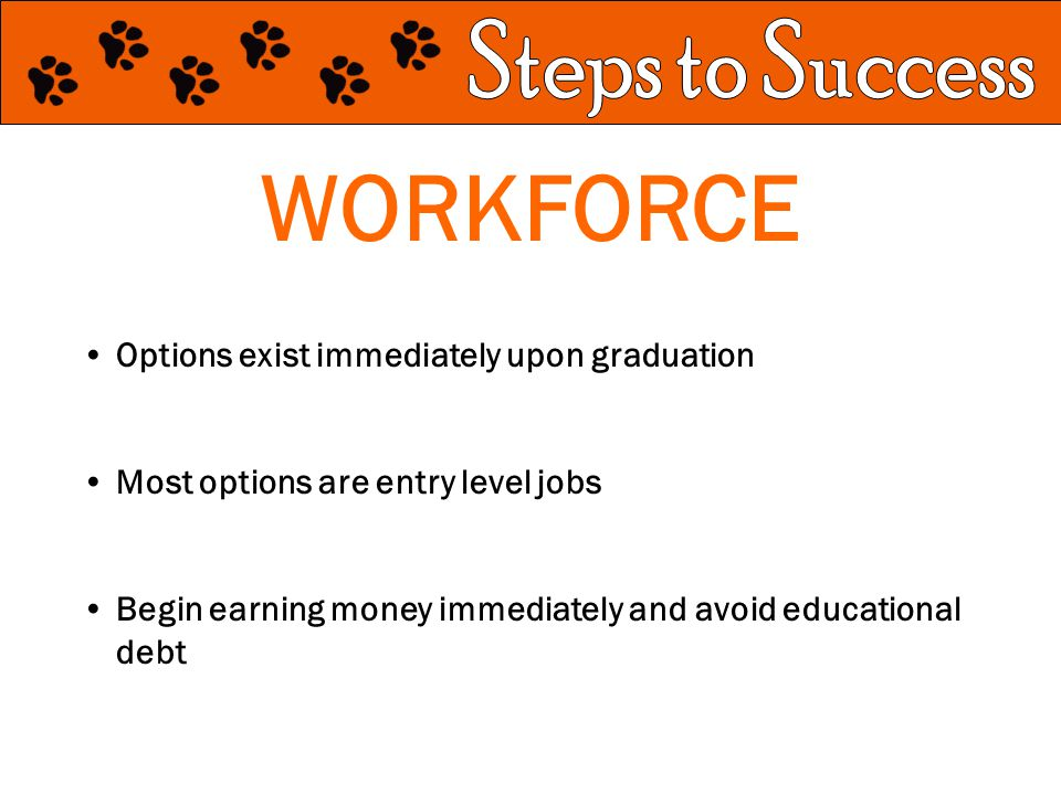 WORKFORCE Options exist immediately upon graduation Most options are entry level jobs Begin earning money immediately and avoid educational debt