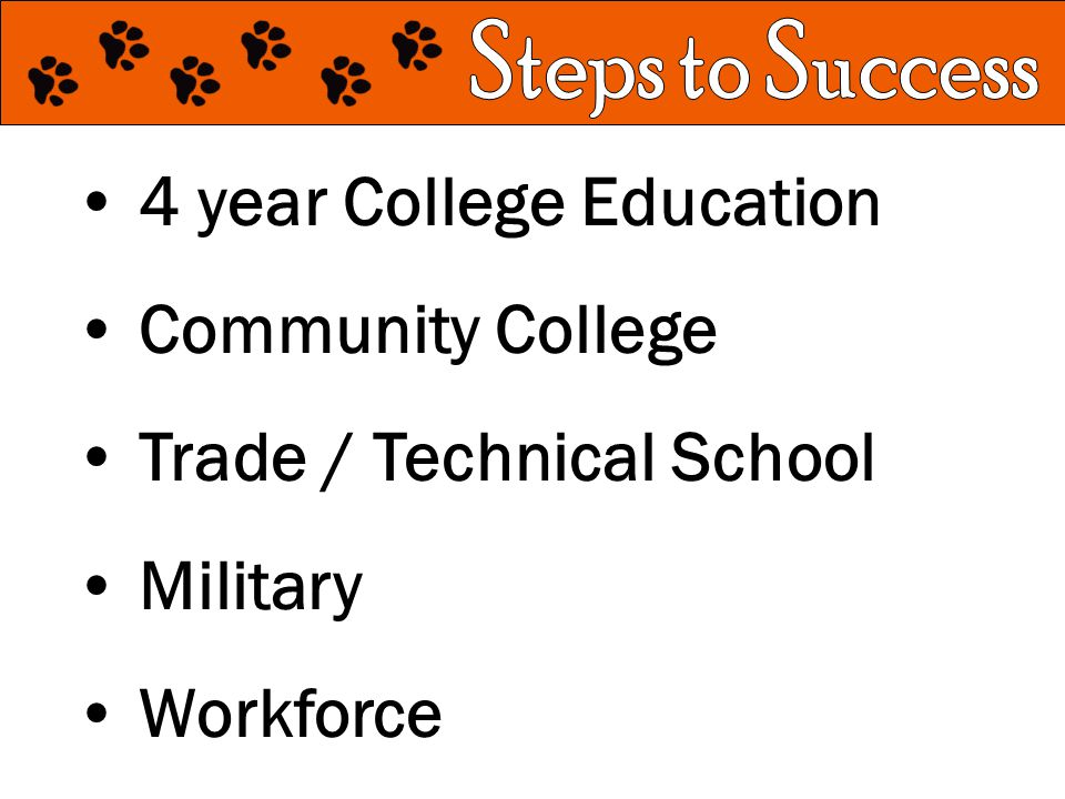 4 year College Education Community College Trade / Technical School Military Workforce