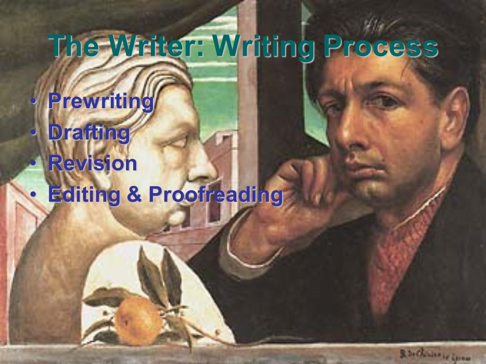 The Writer: Writing Process PrewritingPrewriting DraftingDrafting RevisionRevision Editing & ProofreadingEditing & Proofreading