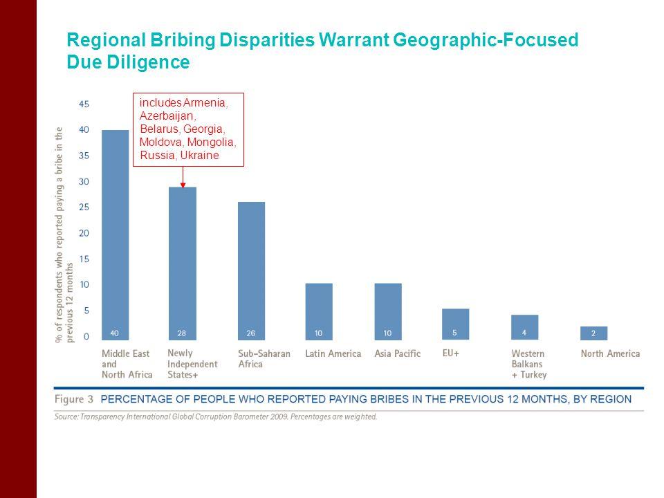 Regional Bribing Disparities Warrant Geographic-Focused Due Diligence includes Armenia, Azerbaijan, Belarus, Georgia, Moldova, Mongolia, Russia, Ukraine