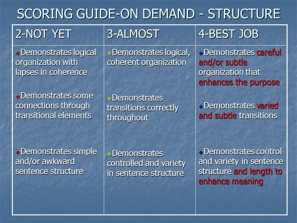 SCORING GUIDE-ON DEMAND - STRUCTURE 2-NOT YET 3-ALMOST 4-BEST JOB  Demonstrates logical organization with lapses in coherence  Demonstrates some con