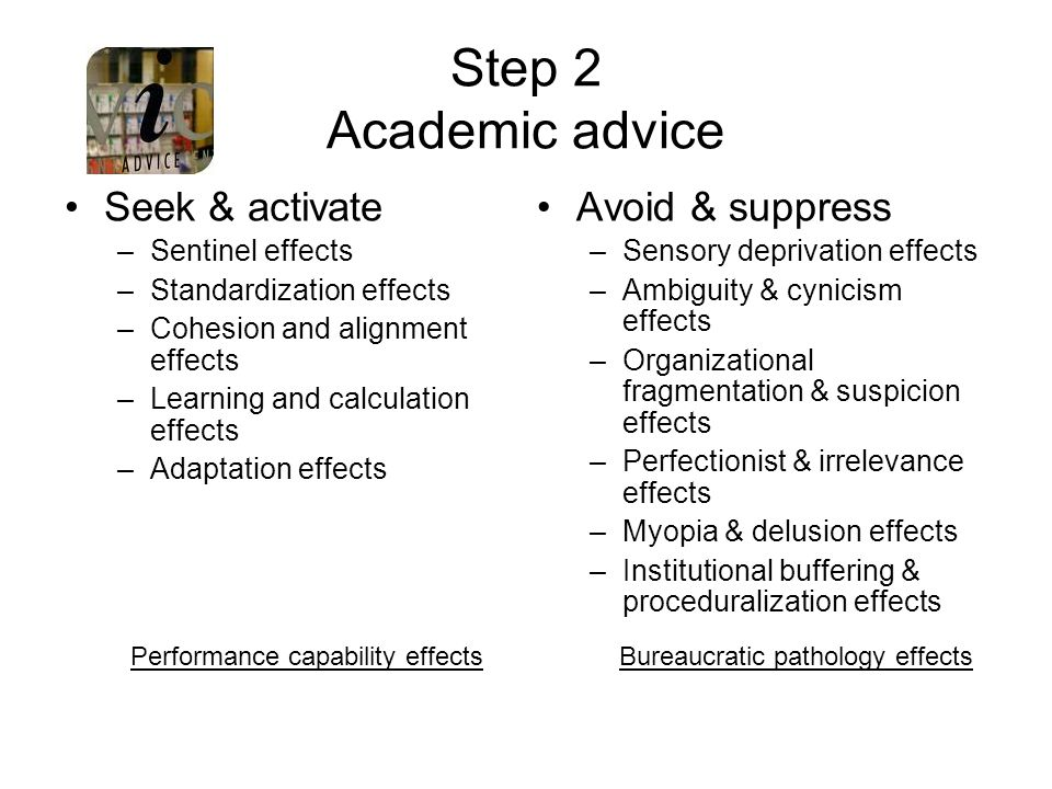 Step 2 Academic advice Seek & activate –Sentinel effects –Standardization effects –Cohesion and alignment effects –Learning and calculation effects –Adaptation effects Avoid & suppress –Sensory deprivation effects –Ambiguity & cynicism effects –Organizational fragmentation & suspicion effects –Perfectionist & irrelevance effects –Myopia & delusion effects –Institutional buffering & proceduralization effects Performance capability effectsBureaucratic pathology effects