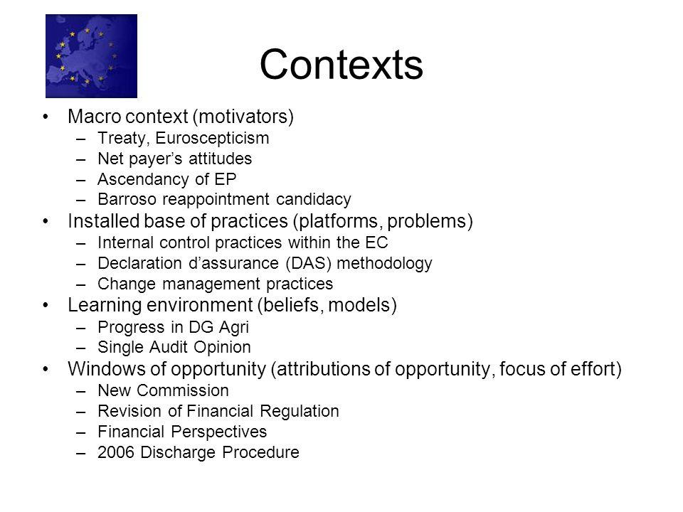 Contexts Macro context (motivators) –Treaty, Euroscepticism –Net payer's attitudes –Ascendancy of EP –Barroso reappointment candidacy Installed base o
