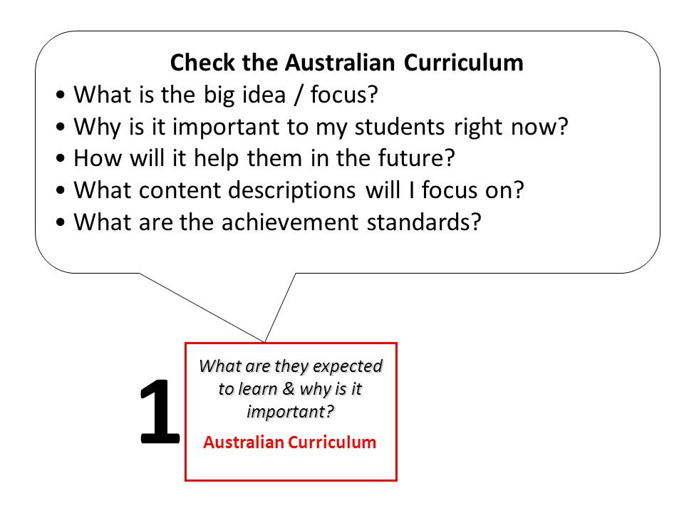 What are they expected to learn & why is it important? Australian Curriculum 1 Check the Australian Curriculum What is the big idea / focus? Why is it