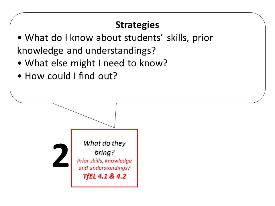 What do they bring? Prior skills, knowledge and understandings? TfEL 4.1 & 4.2 2 Strategies What do I know about students' skills, prior knowledge and