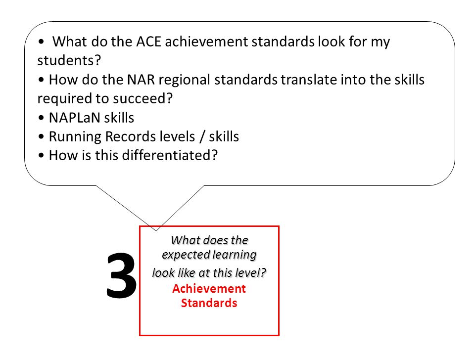 What does the expected learning look like at this level? What does the expected learning look like at this level? Achievement Standards 3 What do the