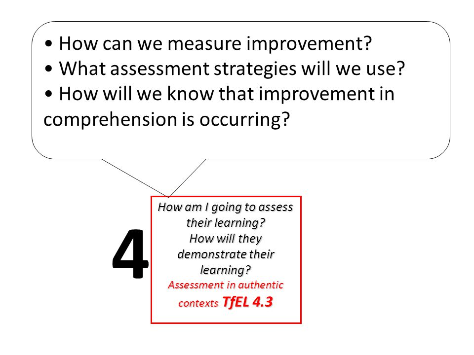 How am I going to assess their learning? How will they demonstrate their learning? Assessment in authentic contexts TfEL 4.3 4 How can we measure impr