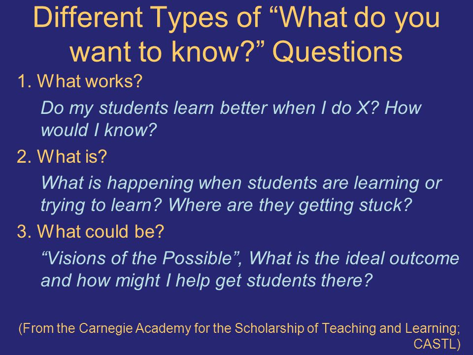 Different Types of What do you want to know Questions 1.