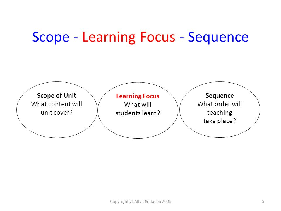 Copyright © Allyn & Bacon 20065 Scope - Learning Focus - Sequence Scope of Unit What content will unit cover? Sequence What order will teaching take p