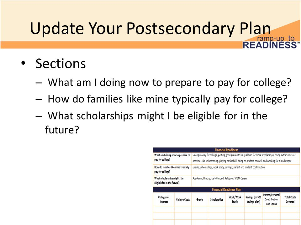 Update Your Postsecondary Plan Sections – What am I doing now to prepare to pay for college.