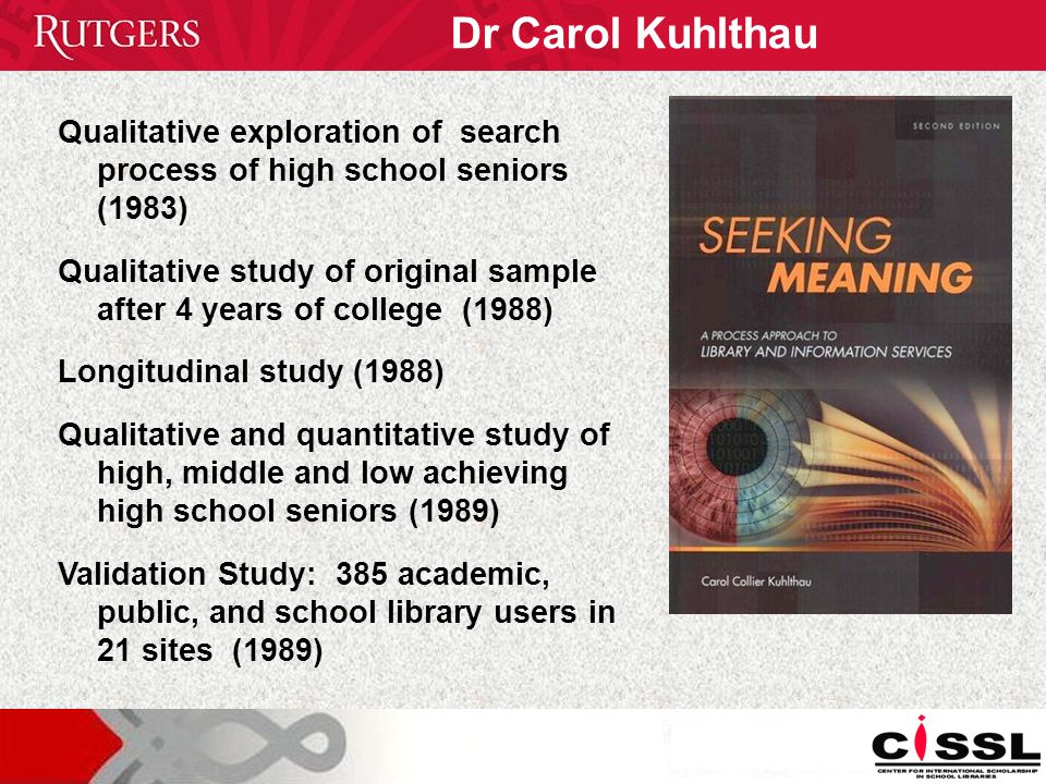 Dr Carol Kuhlthau Qualitative exploration of search process of high school seniors (1983) Qualitative study of original sample after 4 years of college (1988) Longitudinal study (1988) Qualitative and quantitative study of high, middle and low achieving high school seniors (1989) Validation Study: 385 academic, public, and school library users in 21 sites (1989)