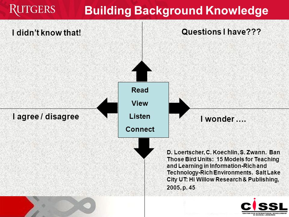 Building Background Knowledge Read View Listen Connect     I didn't know that.