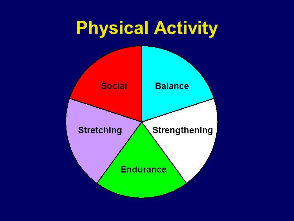 Physical Activity Strengthening Endurance Stretching BalanceSocial