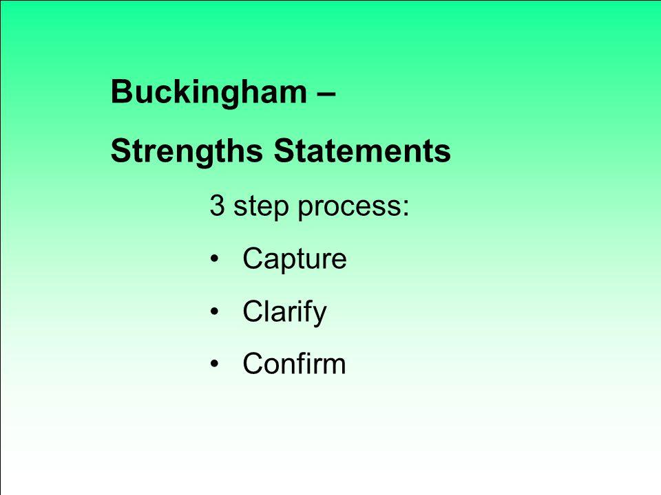 Buckingham – Strengths Statements 3 step process: Capture Clarify Confirm