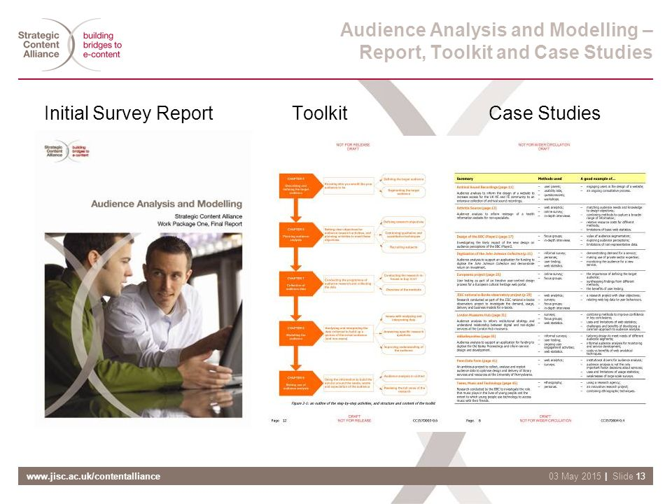 www.jisc.ac.uk/contentalliance| Slide 1303 May 2015 Audience Analysis and Modelling – Report, Toolkit and Case Studies Initial Survey Report Toolkit Case Studies