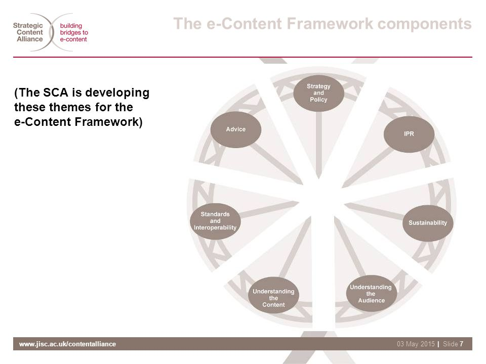 www.jisc.ac.uk/contentalliance| Slide 703 May 2015 The e-Content Framework components (The SCA is developing these themes for the e-Content Framework)