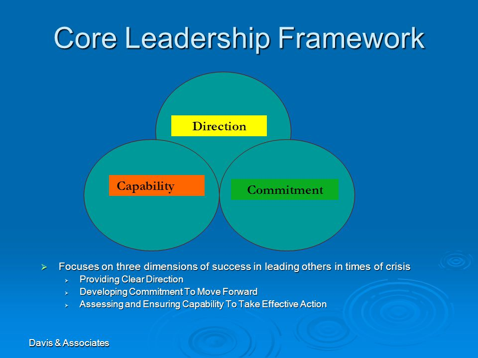 Davis & Associates Core Leadership Framework  Focuses on three dimensions of success in leading others in times of crisis  Providing Clear Direction  Developing Commitment To Move Forward  Assessing and Ensuring Capability To Take Effective Action Direction Capability Commitment