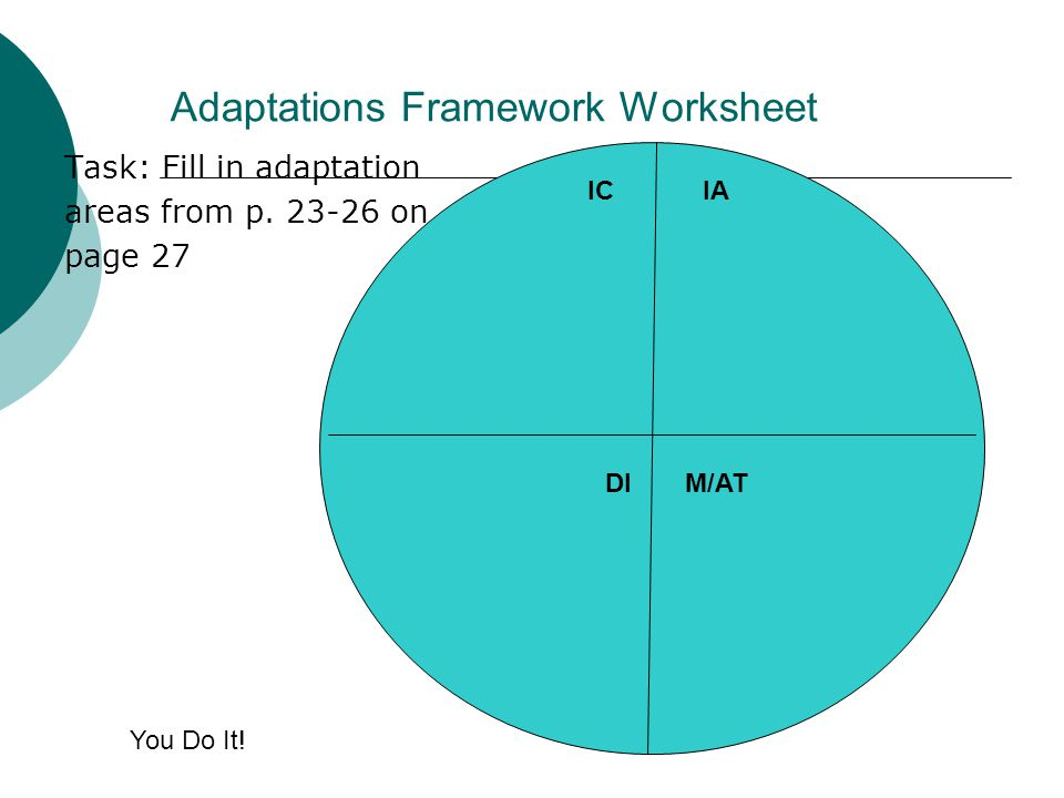 Adaptations Framework Worksheet Task: Fill in adaptation areas from p.