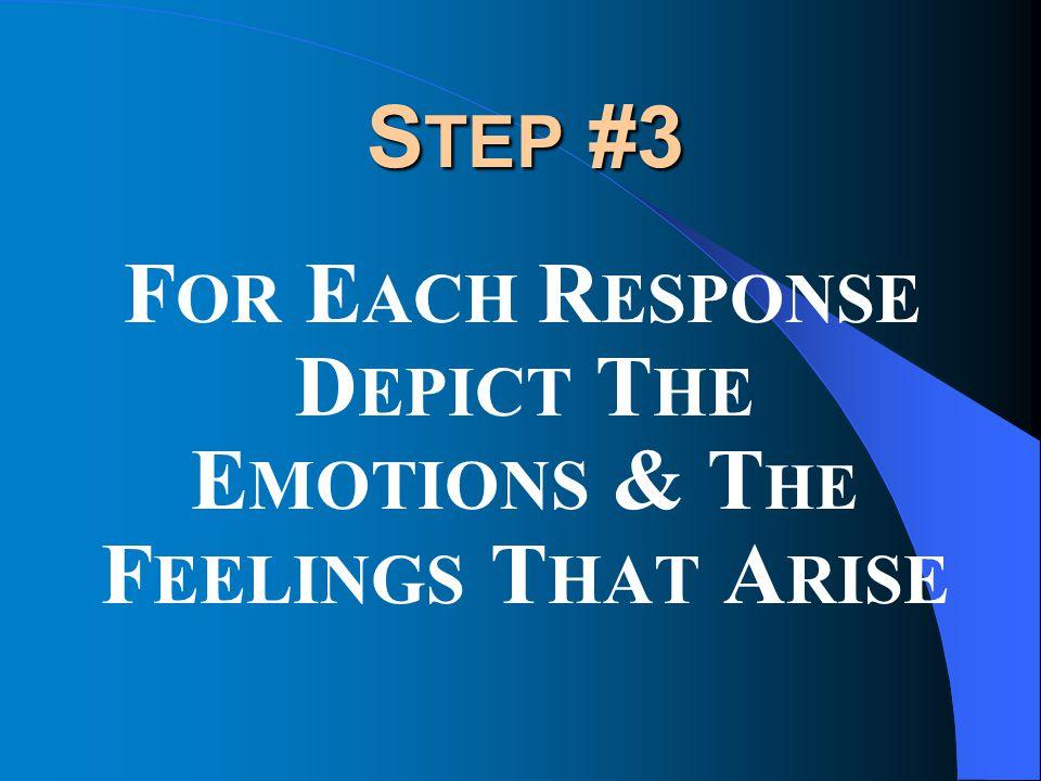 F OR E ACH R ESPONSE D EPICT T HE E MOTIONS & T HE F EELINGS T HAT A RISE S TEP #3