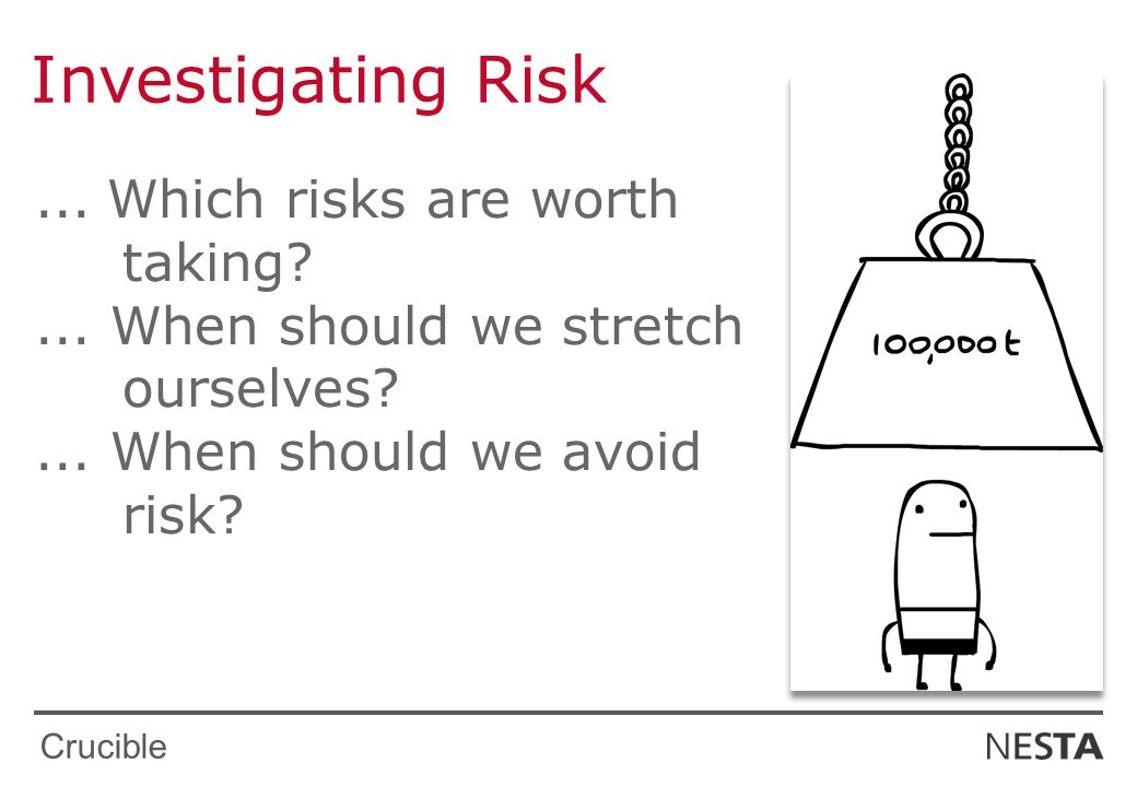 Crucible Investigating Risk... Which risks are worth taking ...