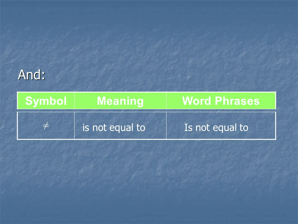 An inequality states that two quantities either are not equal or may not be equal. An inequality uses one of the following symbols: SymbolMeaningWord