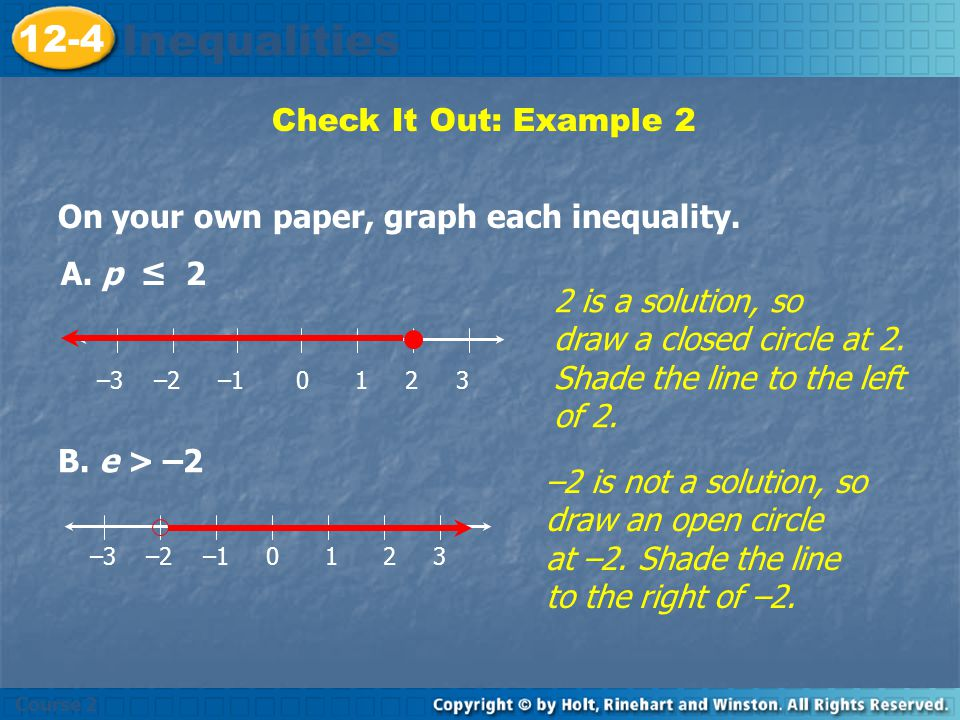 On your own paper, graph each inequality. Additional Example 2: Graphing Simple Inequalities –2 –1 0 1 2 3 A. n < 3 3 is not a solution, so draw an op