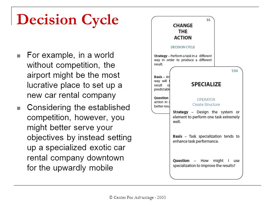 © Center For Advantage - 2005 Decision Cycle For example, in a world without competition, the airport might be the most lucrative place to set up a ne